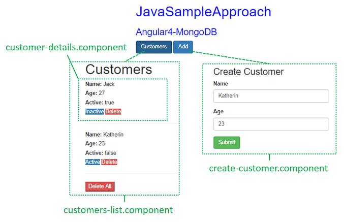 angular4-springdata-mongodb-httpclient-overview