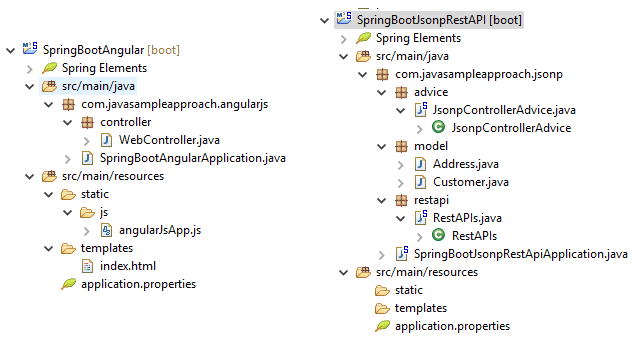 angularjs jsonp to cross domain request with springboot restapi - project structure