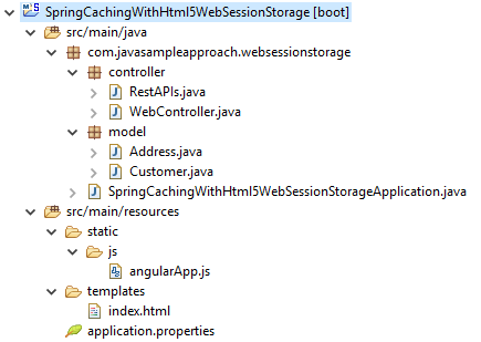 Html 5 Web SessionStorage - AngularJs + SpringBoot RestAPI - project structure