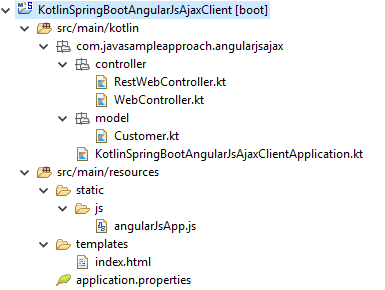 Kotlin SpringBoot with AngularJs Ajax Post-Get messages + BootStrap 4 - project structure