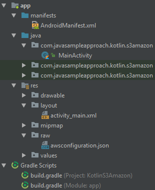 kotlin-android-amazon-s3-structure