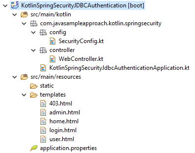Kotlin Spring Security JDBC Authentication - project structure
