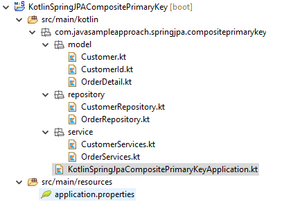 kotlin spring jpa - composite primary key - project structure