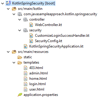 kotlin spring security - customize login successfully - project structure - project structure