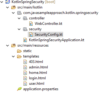kotlin spring security - project structure