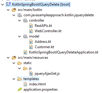 kotlin springboot ajax jquery http delete - project structure