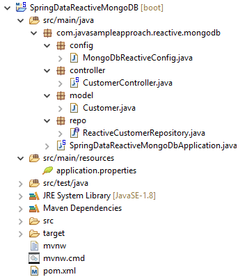 angular-4-spring-webflux-reactive-mongodb-spring-boot-server-structure