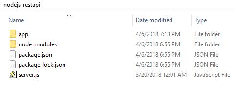 nodejs express - restapis - project structure