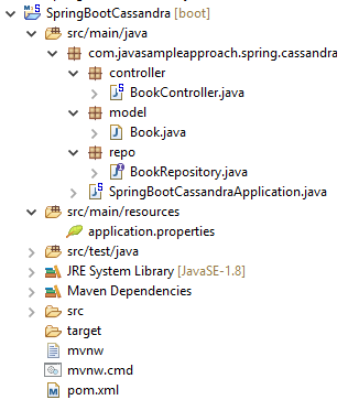react-redux-spring-boot-cassandra-crud-example-spring-server-structure