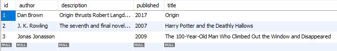 react-redux-spring-boot-mysql-crud-example-result-show-books-database