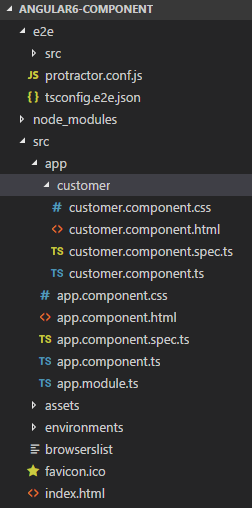 angular-6-component + project-component-structure-after-adding-new-component