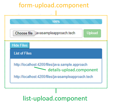 angular-6-upload-multipart-file-spring-boot-angular-overview