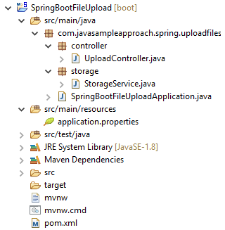 angular-6-upload-multipart-files-spring-boot-server-project-structure-server