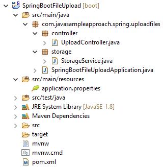 angular-6-upload-multipart-files-spring-boot-server-project-structure-server