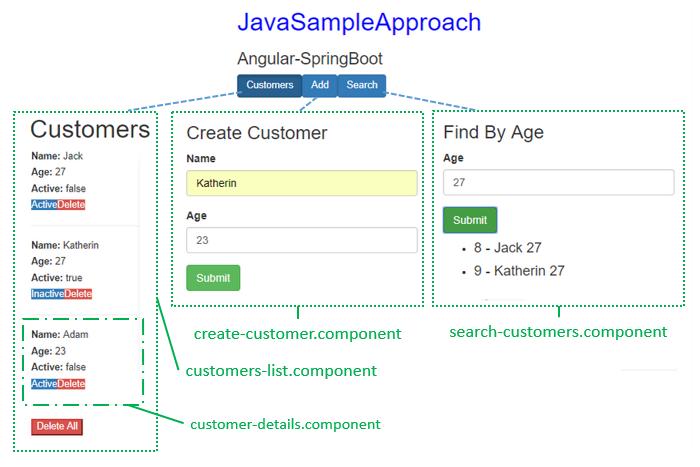 spring-boot-angular-6-spring-rest-api-data-cassandra-angular-client-architecture