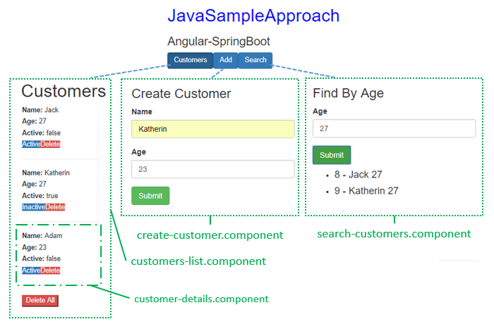 spring-boot-angular-6-spring-rest-api-data-mongodb-angular-client-architecture