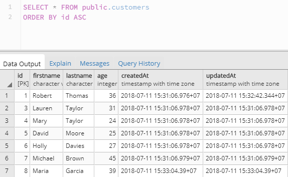 angular-6-http-client-nodejs-express-sequelize-crud-postgresql + fina-postgresql-records