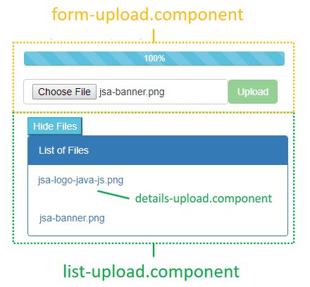 Angular 6 HttpClient - Upload File/Download File from PostgreSQL