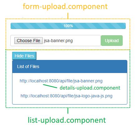 angular-6-upload-multipart-file-nodejs-restapis-angular-overview