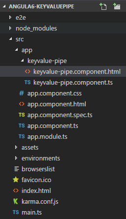 angular-6-keyvalue-pipe-ngfor-loop-through-object-map-angular-project-structure