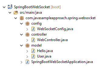 angular-6-websocket-example-spring-websocket-server-structure