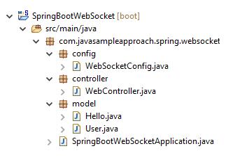 angular-6-websocket-example-spring-websocket-server-structure