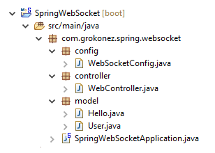 angular-6-websocket-example-spring-websocket-spring-server-structure
