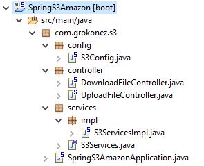 springboot-rest-api-upload-download-file-image-s3-aws + project-structure