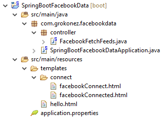 SpringBoot-Social-Fetch-Facebook-Feed-project-structure