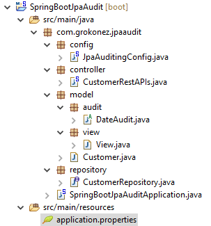 spring-jpa-auditing-spring-data-mysql-project-structure