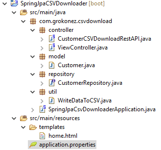 springboot-restapi-download-csv-file-from-mysql-using-spring-jpa-apache.commons-csv-project-structure