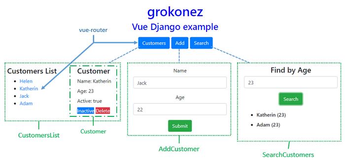 django-vue-crud-example-django-rest-api-mysql-client-components